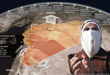 Syrienkonflikten i siffror